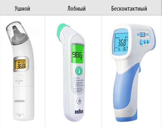 Температура измерить